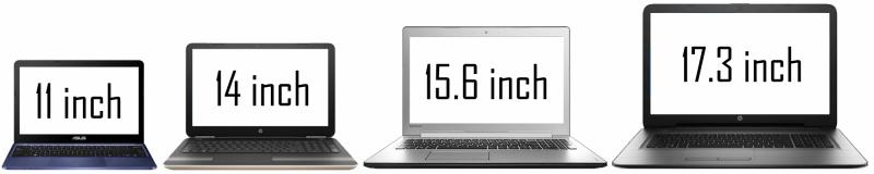 laptop-formaten